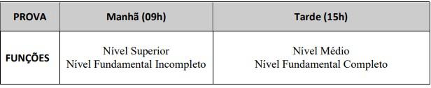 CONCURSO IDIB FORMOSA - Concurso Prefeitura Municipal de Formosa: Inscrições até domingo (19)