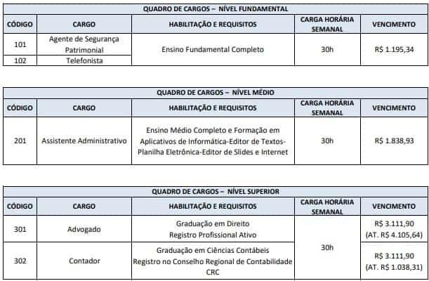 CONCURSO IPREMU CARGOS - Concurso Público IPREMU: Provas dia 14 de março de 2021