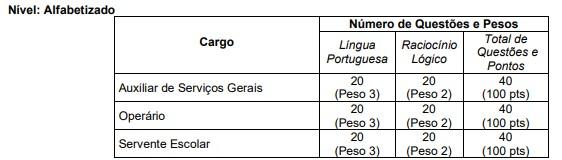 CONCURSO JCM ALFABETIZADO - Concurso Prefeitura de Simão Pereira MG: Período de Inscrições Suspenso!