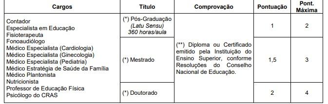 CONCURSO JCM TÍTULOS - Concurso Prefeitura de Simão Pereira MG: Período de Inscrições Suspenso!