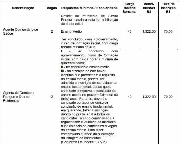 CONCURSO JCM VAGAS - Concurso Prefeitura de Simão Pereira MG: Período de Inscrições Suspenso!