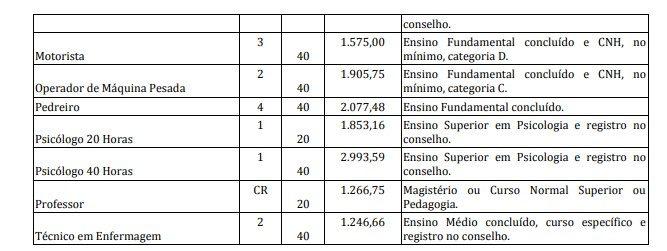 CONCURSO KLC e1580395293902 - Concurso Prefeitura de Mauá da Serra PR: Saiu o Resultado Preliminar e Convocação para as Provas Práticas