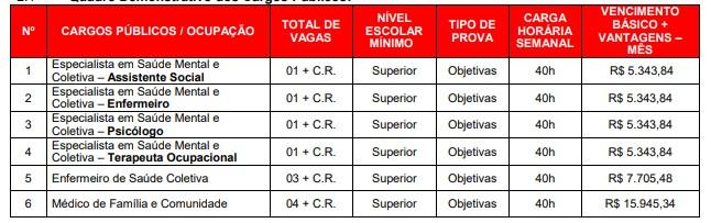 CONCURSO LA SALLE - Concurso Prefeitura de Charqueada-RS: Provas em Março
