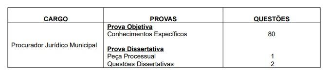 CONCURSO PGM PROVAS - Concurso PGM Guarujá SP: Inscrições Encerradas