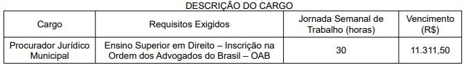 CONCURSO PGM VAGAS - Concurso PGM Guarujá SP: Inscrições Encerradas