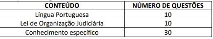 CONCURSO TJRN PROVAS - Processo Seletivo TJ RN: Inscrições abertas com 33 vagas
