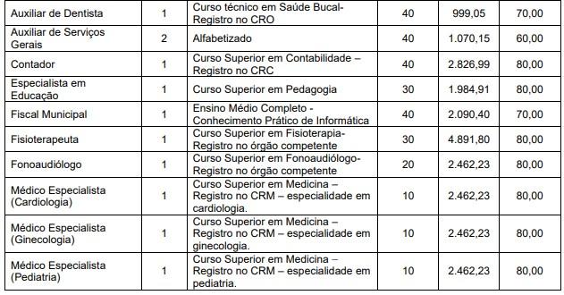 CONCURSO VAGAS JCM - Concurso Prefeitura de Simão Pereira MG: Período de Inscrições Suspenso!