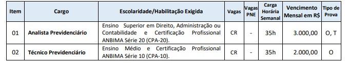 CONCURSO VAGAS NBS - Concurso IMPRES Joaçaba (SC): Saiu o Gabarito Preliminar das Provas Objetivas
