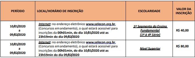 Concurso CLIN RJ vagas - Concurso CLIN RJ 2020: Abertas as inscrições