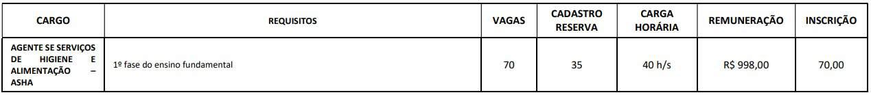 Concurso Prefeitura Municipal de Formosa NIVEL FUNDAMENTAL - Concurso Prefeitura Municipal de Formosa: Inscrições até domingo (19)