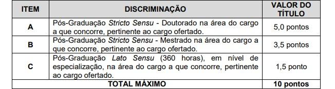 DOS TITULOS - Concurso IDAF AC