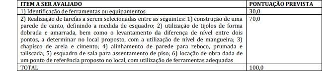 PEDREIRO - Concurso Prefeitura de Mauá da Serra PR: Saiu o Resultado Preliminar e Convocação para as Provas Práticas
