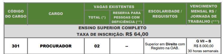 PROCURADOR CMS e1579796975860 - Concurso Câmara de Santos SP: Provas em Março