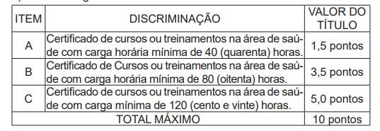 PROVA DE TITULOS 2 - Concurso IAPEN Acre: Inscrições abertas com 16 vagas