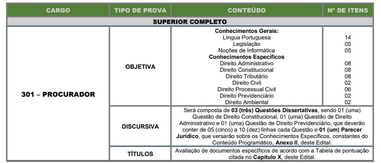 PROVA PROCURADOR - Concurso Câmara de Santos SP: Provas em Março