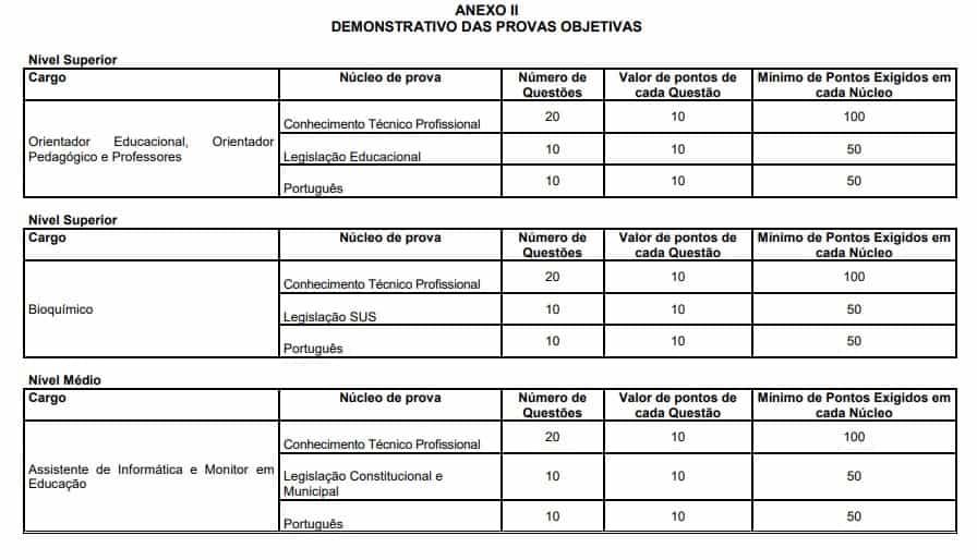 PROVAS BALNEARIO - Concurso Prefeitura de Balneário Piçarras-SC: Provas suspensa