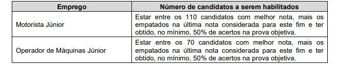 PROVAS CLASSIFICACAO - Concurso Prefeitura de Bragança Paulista SP: Inscrições Abertas