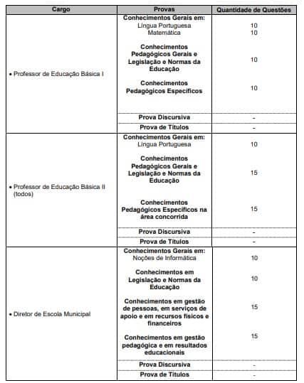PROVAS CONCURSO M 1 - Concurso Prefeitura de Mogi das Cruzes SP: Provas em março!