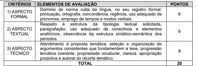 PROVAS DISCURSIVAS - Concurso IDAF AC