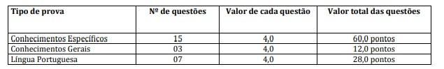 PROVAS KLC CONCUR - Concurso Prefeitura de Mauá da Serra PR: Inscrições Abertas