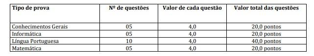 PROVAS PROVAS - Concurso Prefeitura de Mauá da Serra PR: Inscrições Abertas