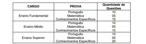 PROVAS - Concurso Prefeitura de Igarapava-SP 2020: Suspensão das Provas!