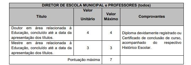 TITULOS MOGI - Concurso Prefeitura de Mogi das Cruzes SP: Provas em março!