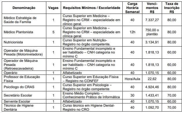 VAGAS CONCURSO JCM - Concurso Prefeitura de Simão Pereira MG: Período de Inscrições Suspenso!
