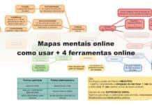 Mapas mentais online: como usar + 4 ferramentas online