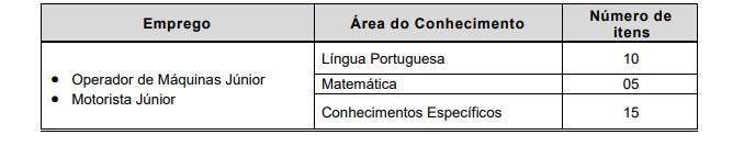 provas objetivas - Concurso Prefeitura de Bragança Paulista SP: Inscrições Abertas
