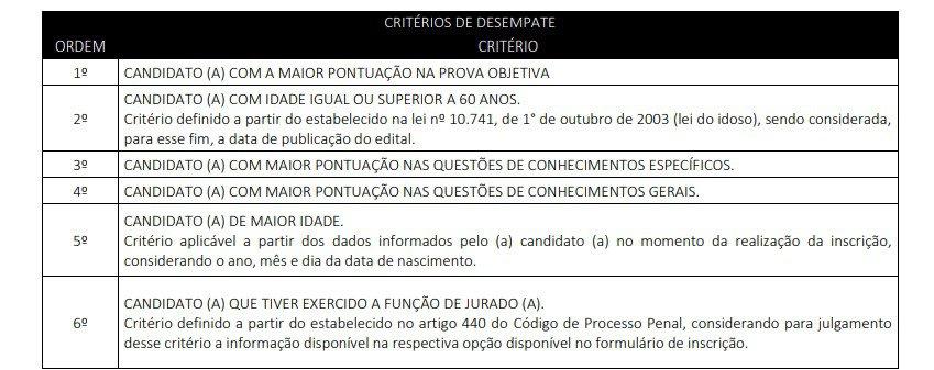 12 - Concurso Prefeitura de Gravatá PE: Inscrições encerradas