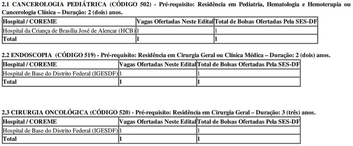 2 vagas residencia ses df - Edital Residência SES DF: Saiu o Resultado final do processo seletivo