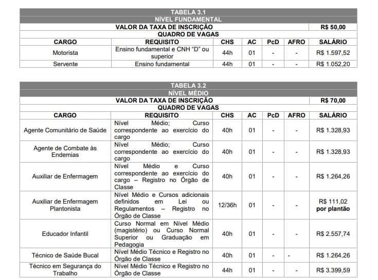 CARGOS 1 - Concurso Prefeitura de Loanda PR: Suspenso