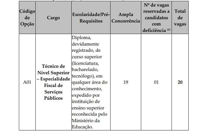 CARGOS FCC - Concurso Prefeitura Teresina PI: Inscrições Abertas até sexta (6)