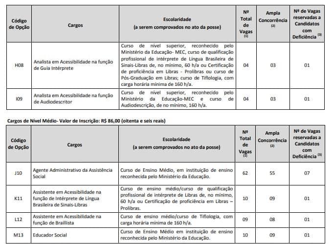 CARGOS PQ 1 - Concurso Prefeitura de Recife PE 2020: Suspenso!