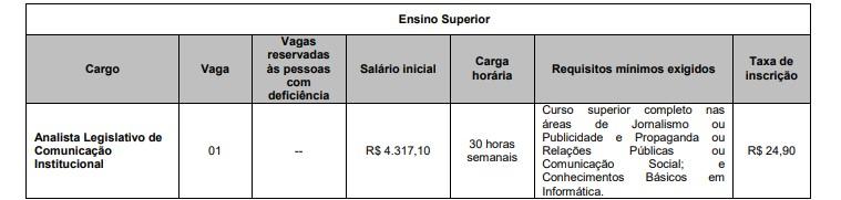 CARGOS TIETÊ - Concurso Câmara de Tietê SP: Provas em março!