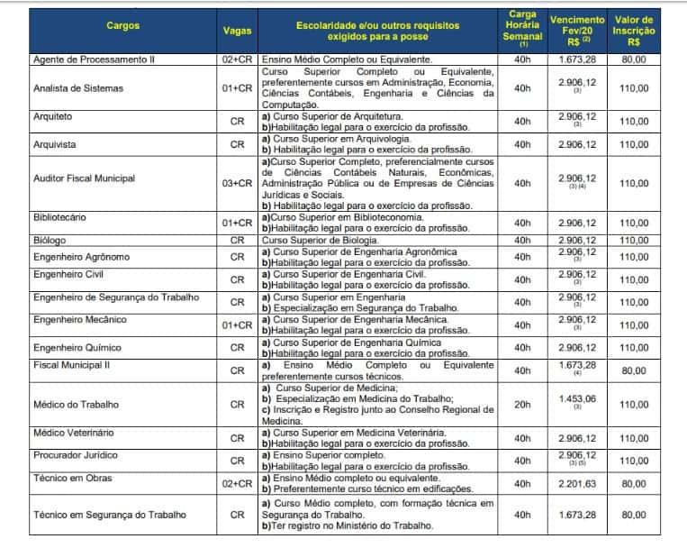 DIVERSOS - Concurso Prefeitura Santa Maria RS: Inscrições Encerradas