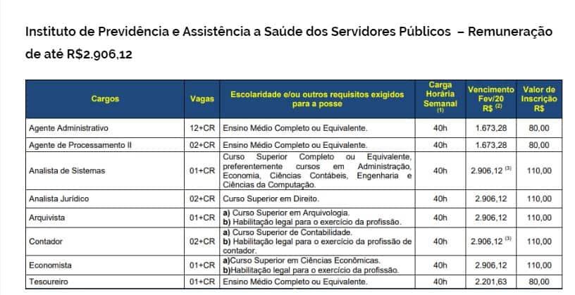 INSTITUTO IPA - Concurso Prefeitura Santa Maria RS: Inscrições Encerradas