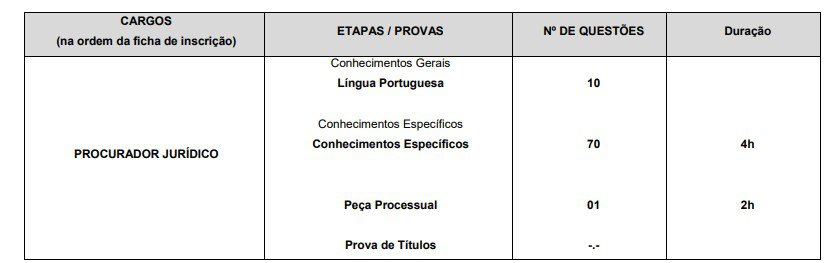 PGM PROVAS - Concurso PGM de Jundiaí SP: Inscrições abertas