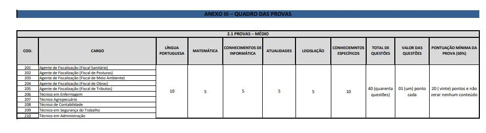 PROVA MÉDIO - Concurso Prefeitura de Mariana MG: Inscrições Encerradas