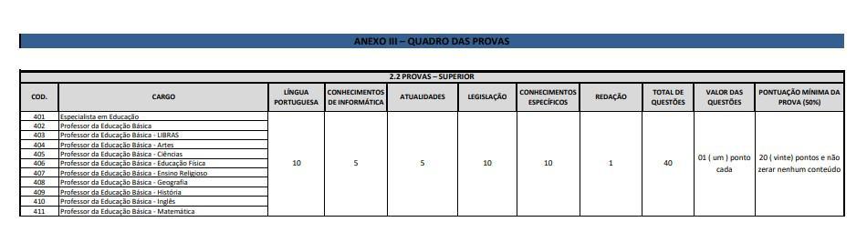 PROVA SUPERIOR - Concurso Prefeitura de Mariana MG: Inscrições Encerradas