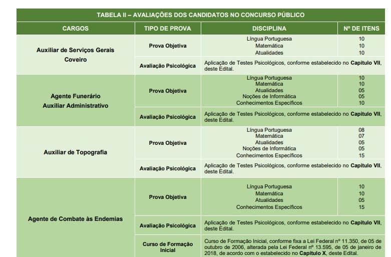 PROVAS 1 1 - Concurso Prefeitura de Cajamar SP: Inscrições Abertas com 62 vagas