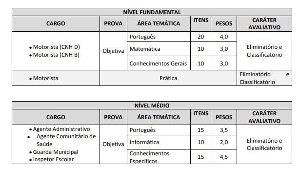 PROVAS 1 3 - Concurso Prefeitura de Jacaraú PB