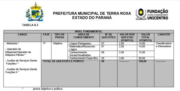 PROVAS 1 CONCURSO - Concurso Prefeitura de Terra Roxa PR: Inscrições Encerradas