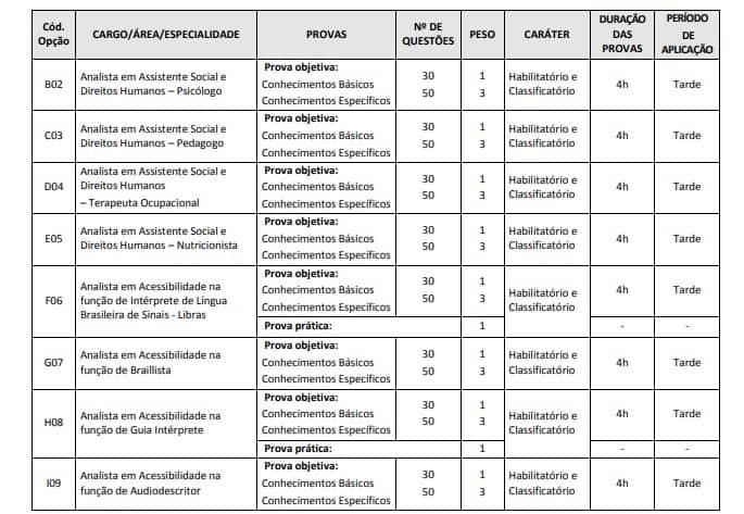 PROVAS 1 - Concurso Prefeitura de Recife PE 2020: Suspenso!