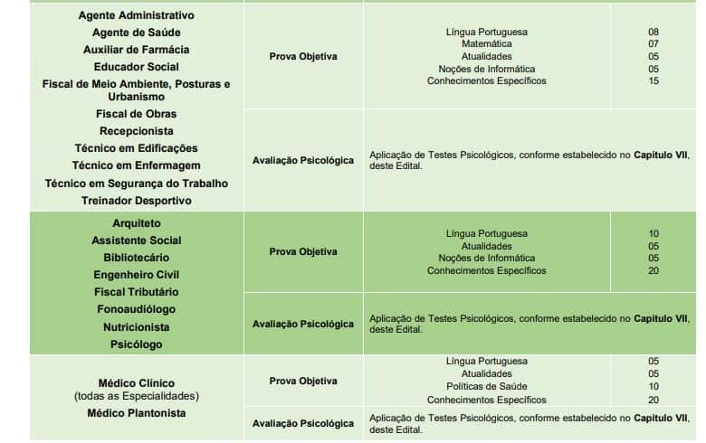 PROVAS 2 1 - Concurso Prefeitura de Cajamar SP: Inscrições Abertas com 62 vagas