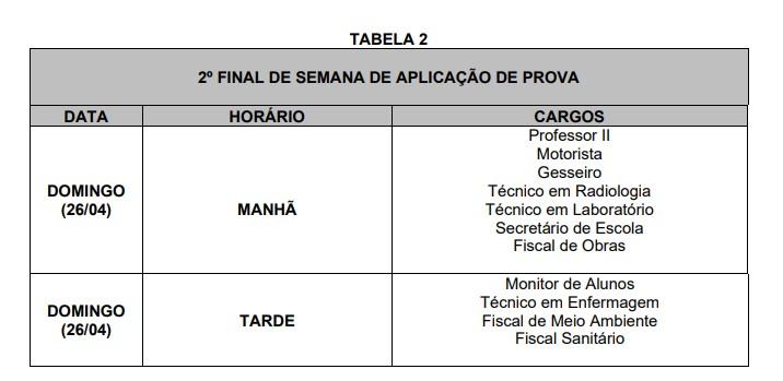 PROVAS 6 - Concurso Prefeitura de Iguaba Grande RJ: Inscrições Abertas para 304 vagas imediatas