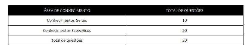 PROVAS 8 - Concurso Prefeitura de Bonito PE: Inscrições Encerradas