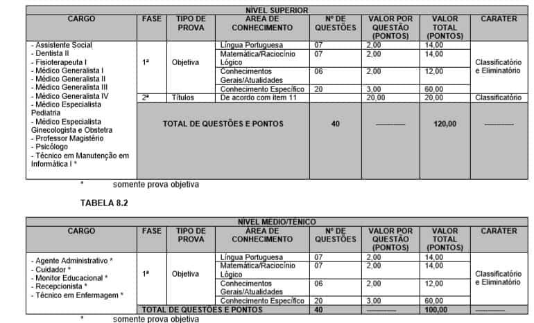 PROVAS CONCURSO - Concurso Prefeitura de Terra Roxa PR: Inscrições Encerradas