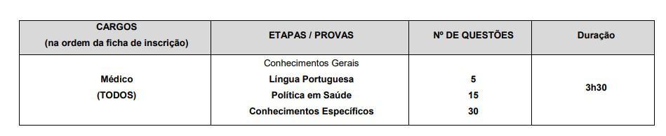 PROVAS MEDICO - Concurso Prefeitura de Jundiaí SP: Inscrições abertas para 5 vagas para Médico